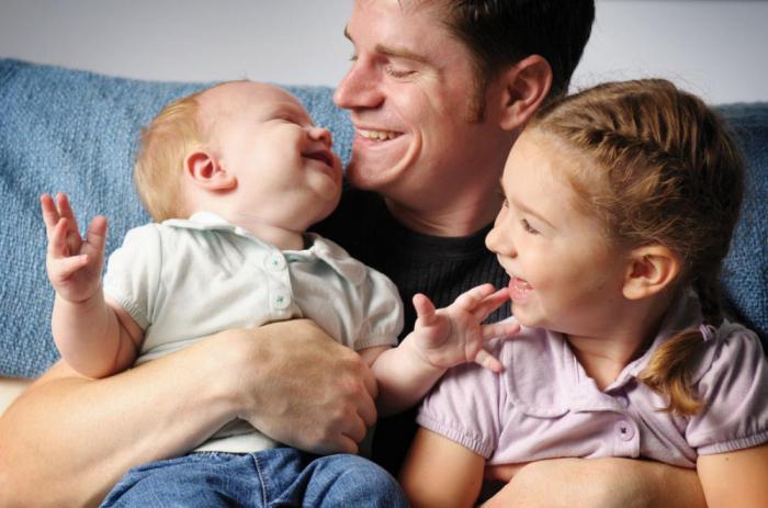 Почему роль отца очень важна в воспитании ребенка?
