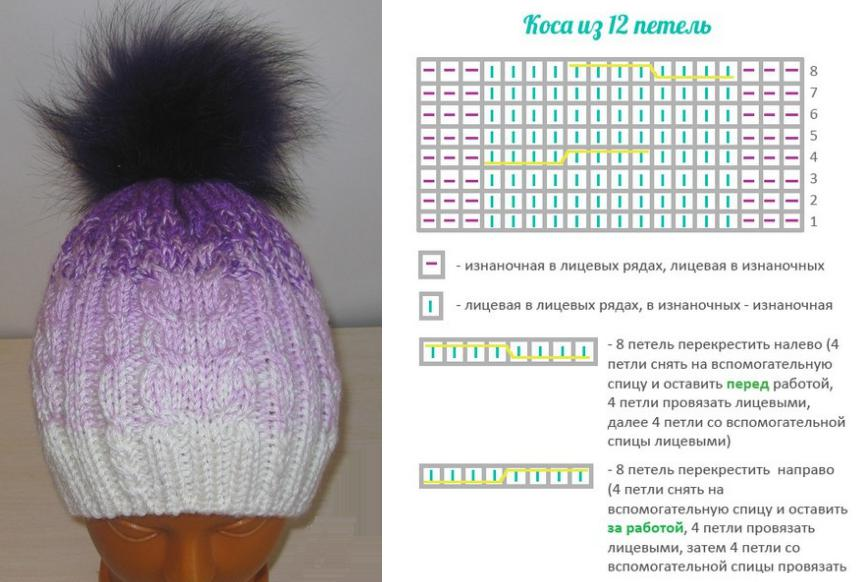 шапка схема