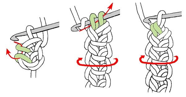 схема вязания шнура