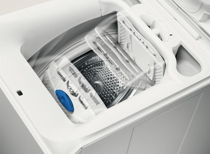 Рейтинг самых узких стиральных машин