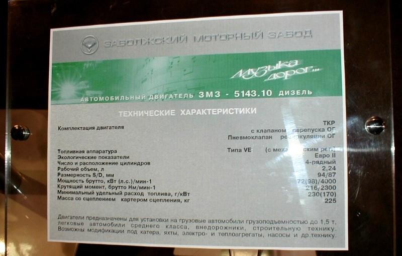 Характеристики дизеля ЗМЗ-514