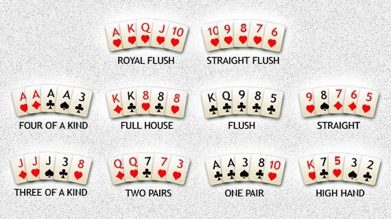 Комбинации карт