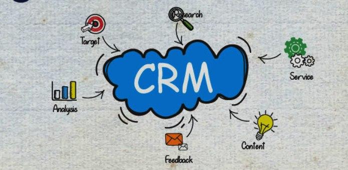 Коротко об основах CRM-процесса
