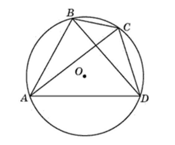 свойства вписанного четырехугольника в окружность