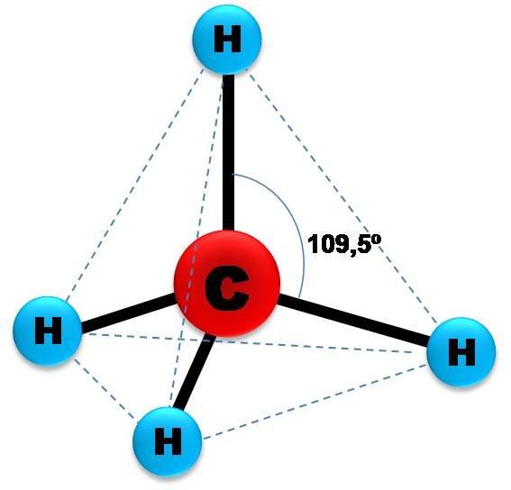Молекула метана - треугольная пирамида