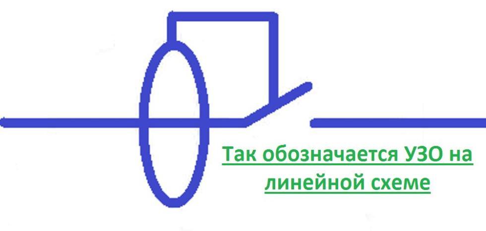Схематическое изображение УЗО
