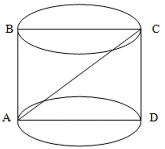 площадь боковой поверхности цилиндра