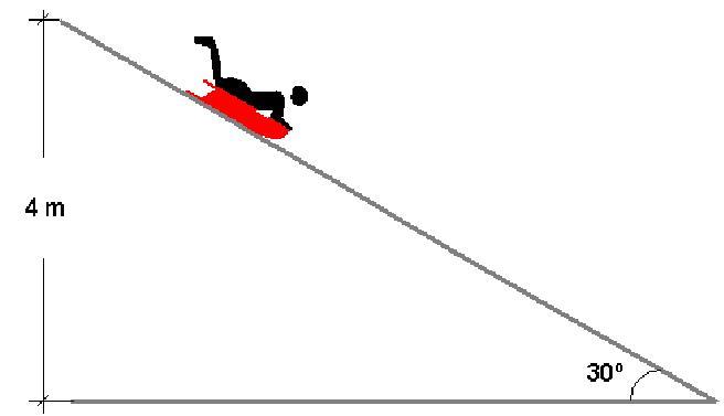 Скольжение по наклонной плоскости
