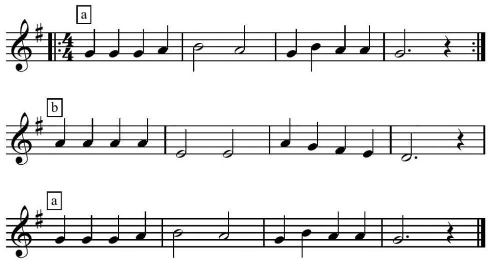 Пример простейшей секвенции