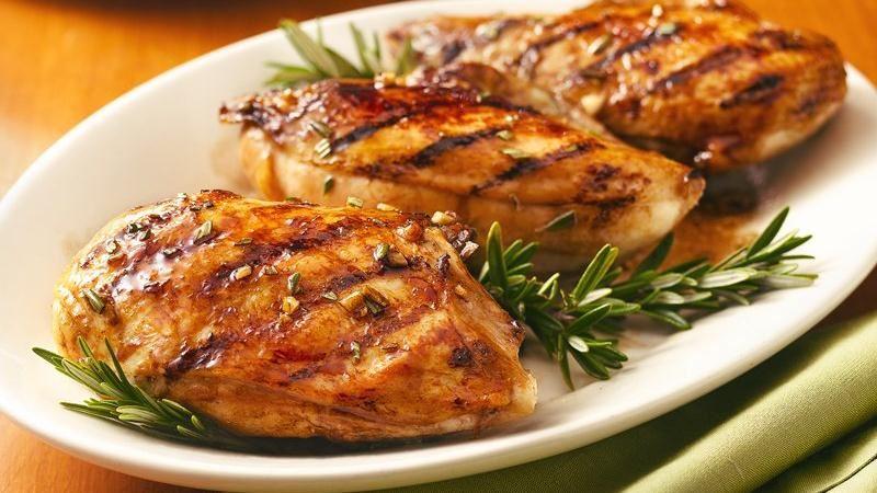 рецепт курицы на сковородке