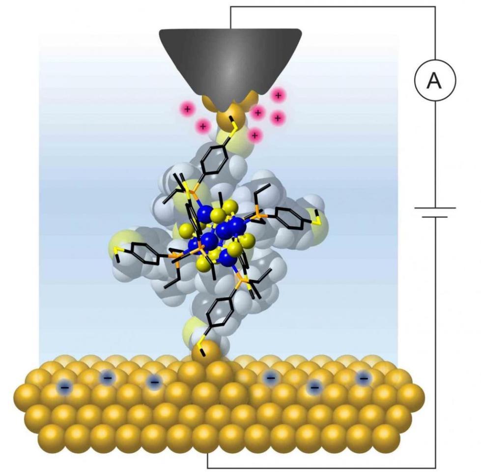 Применение отдельных молекул в качестве транзисторов