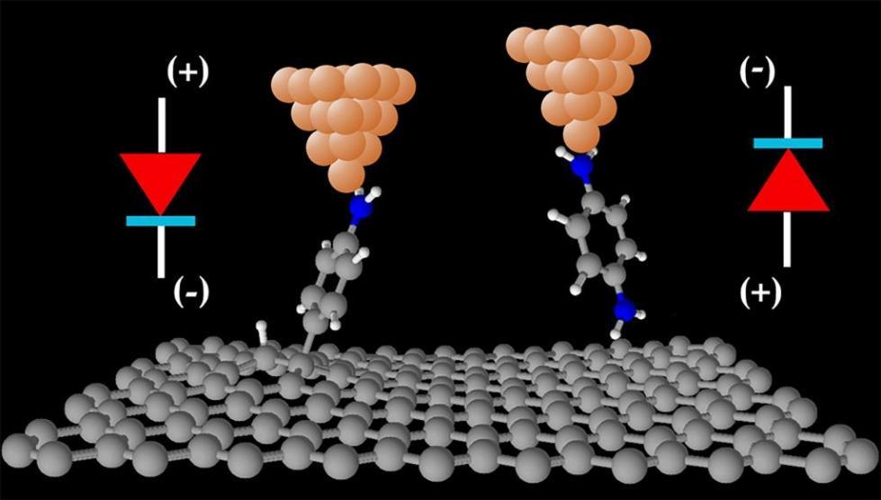 Молекулы - строительные блоки для электронных устройств