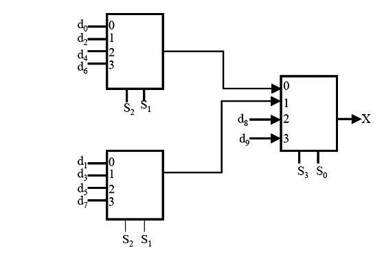 Фрагмент программирования ПЛИСов