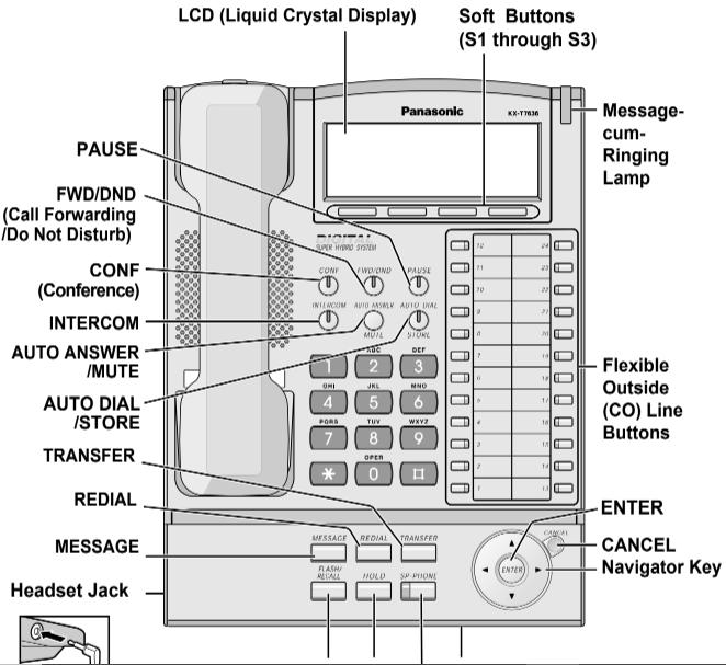 Panasonic Digital Proprietary Telephones for Hybrid IP PBX