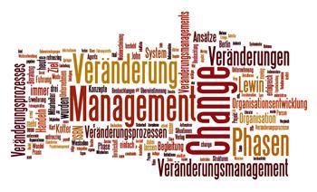 Wordle-Veränderungsmanagement