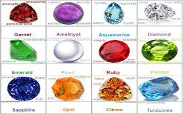 Gemstone Rashi in Hindi