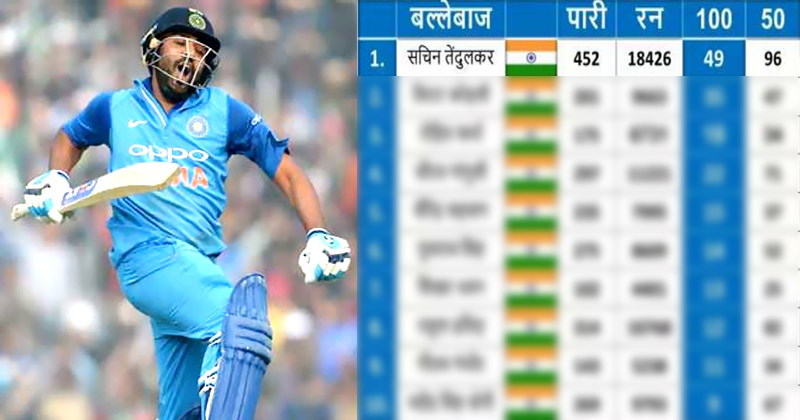 List-of-Indian-batsmen-who-scored-the-most-centuries-in-ODIs-know-Rohits-place
