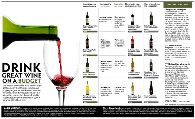 drink-wine-on-a-budget_50290a6470797