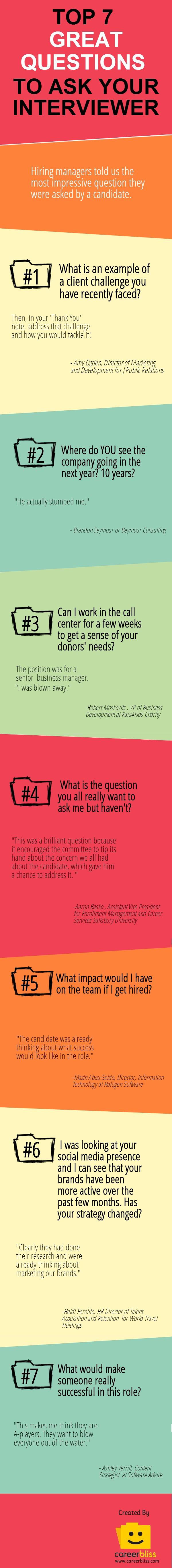 Top 7 Questions to Ask Your Interviewers