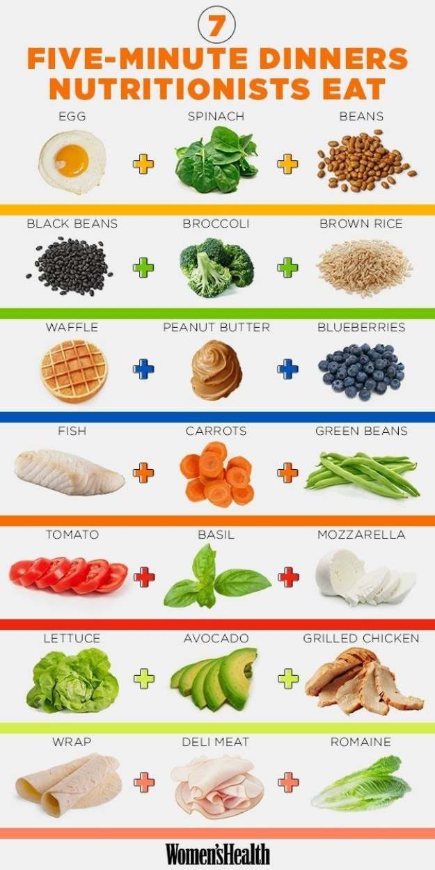 Five Minute Dinners Nutritionists Recommend