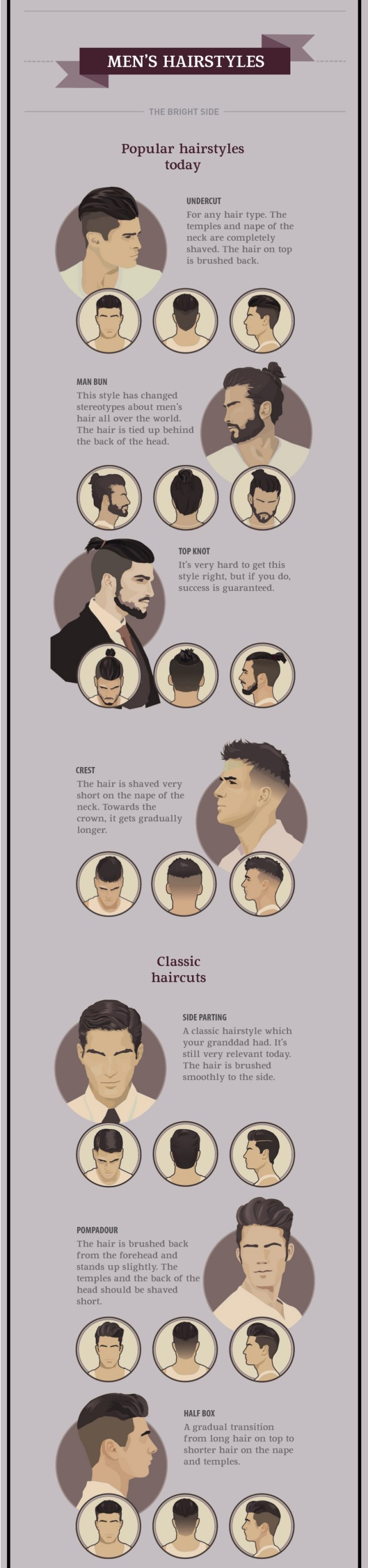 Popular Men's Hairstyles Today