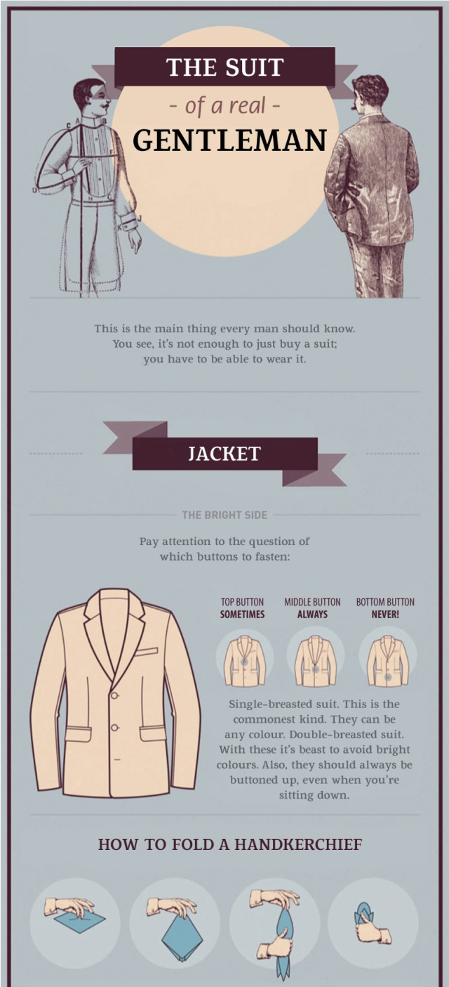 How to Wear a Suit: Jacket