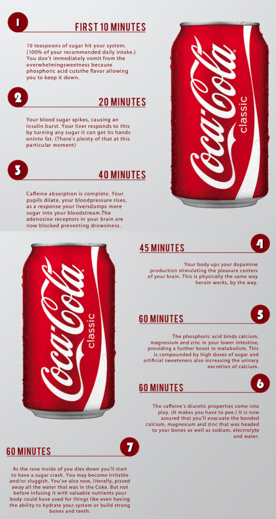 What Coca-Cola Does to Your Body Over an Hour