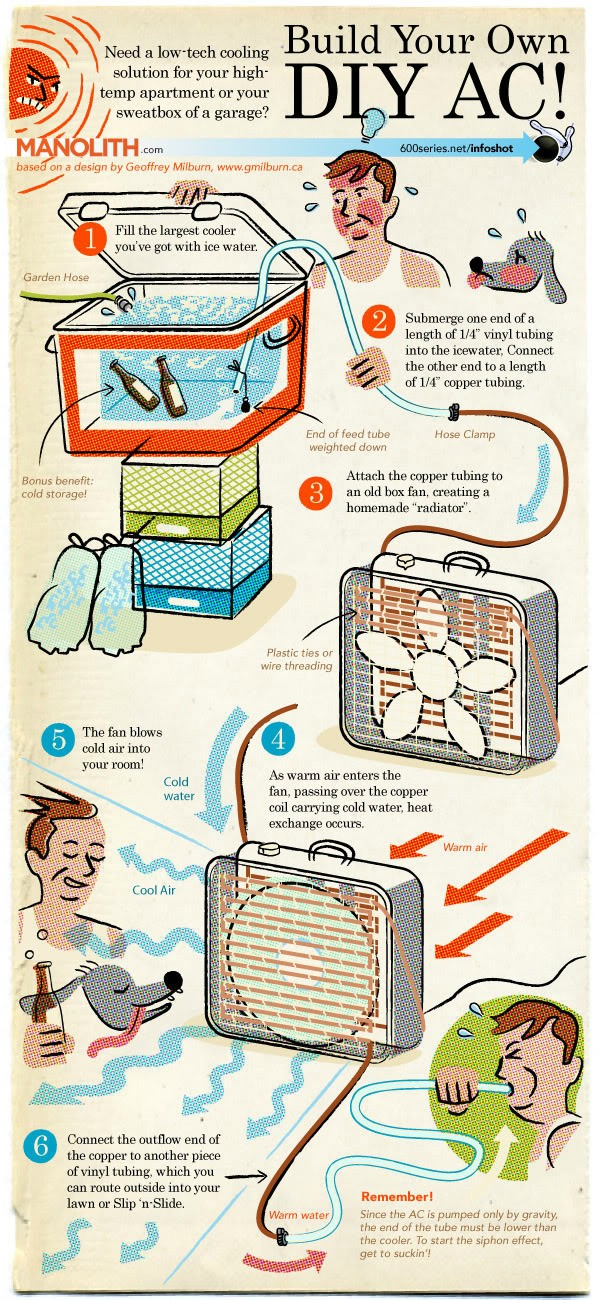 Build Your Own Air Conditioner