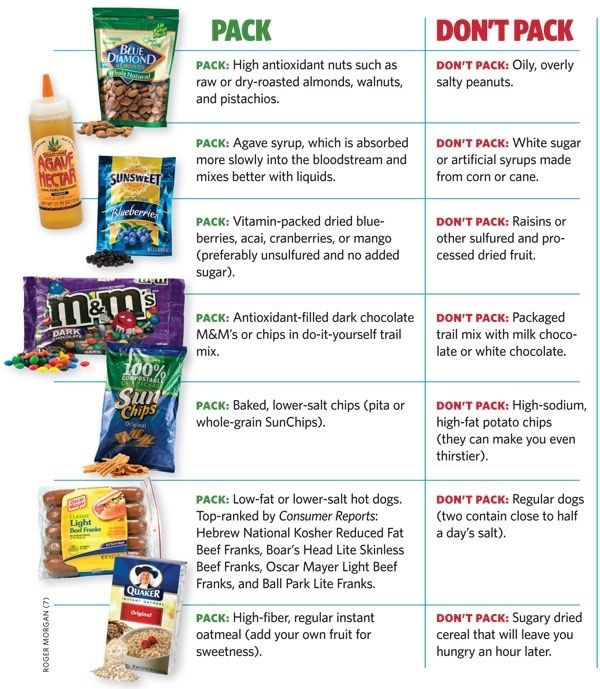 What To Bring and Not Bring Camping