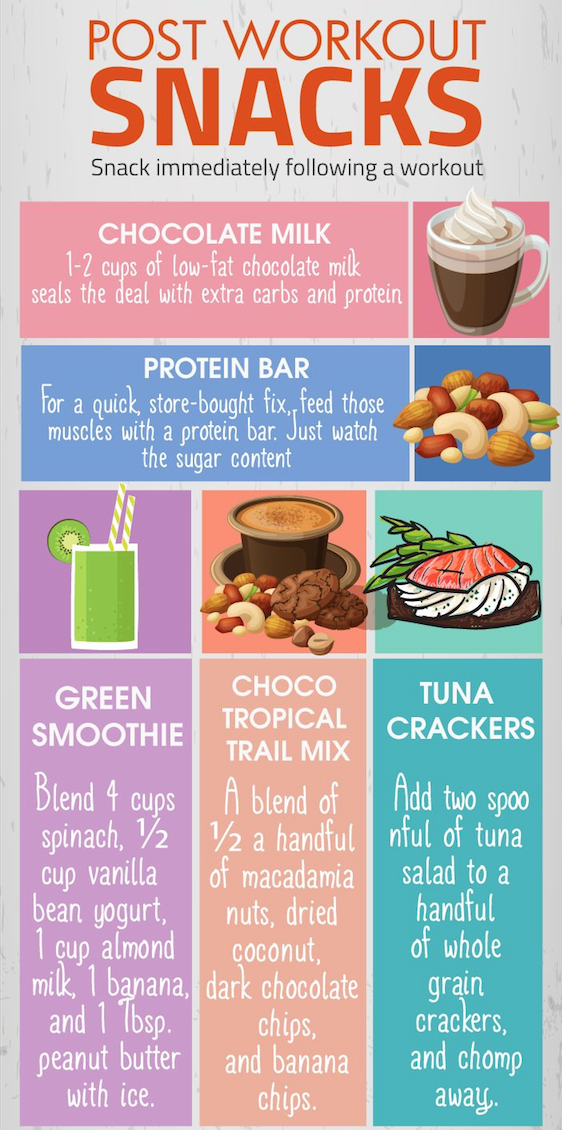Best Post-Workout Snacks
