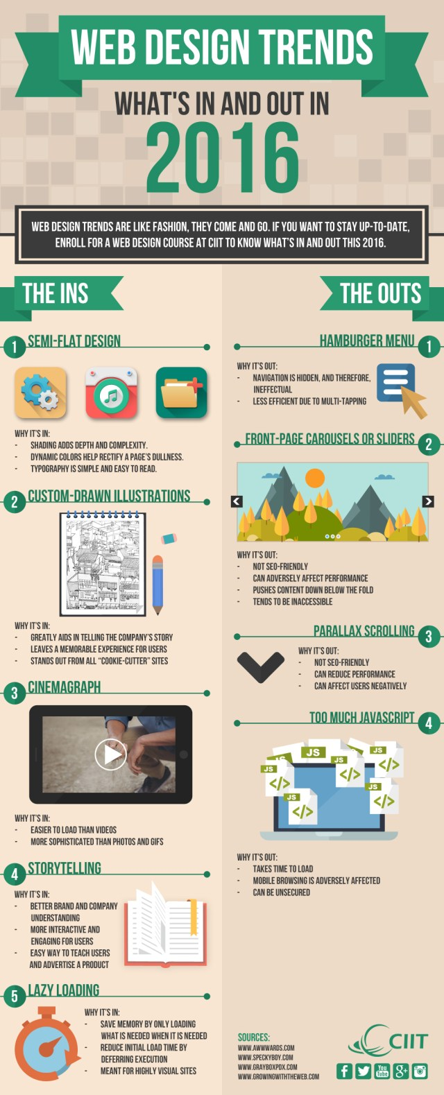 web-design-trends-to-expect-this-2016-infographic_56b94728331d5