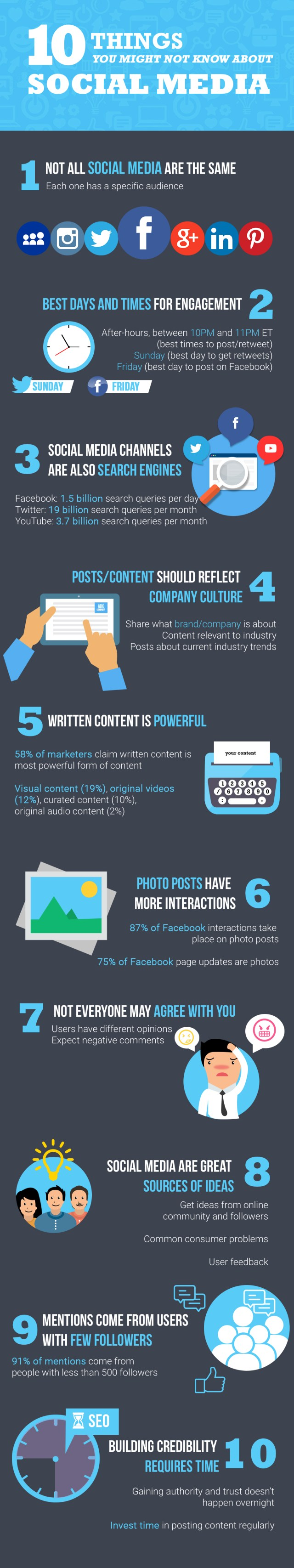 10-things-you-might-not-know-about-social-media_55ed2474cadfa