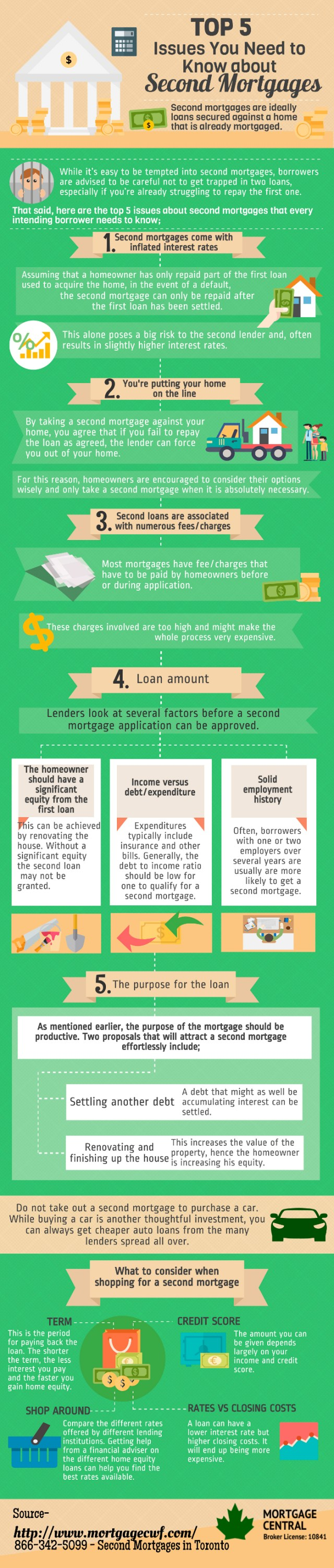 top-5-issues-you-need-to-know-about-second-mortgages_54e33a0cd4d5a