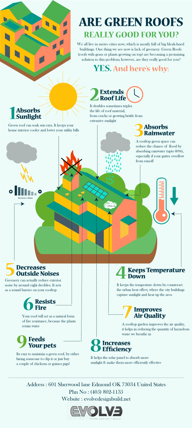 9-awesome-facts-about-green-roofs_5938ec4109fcc