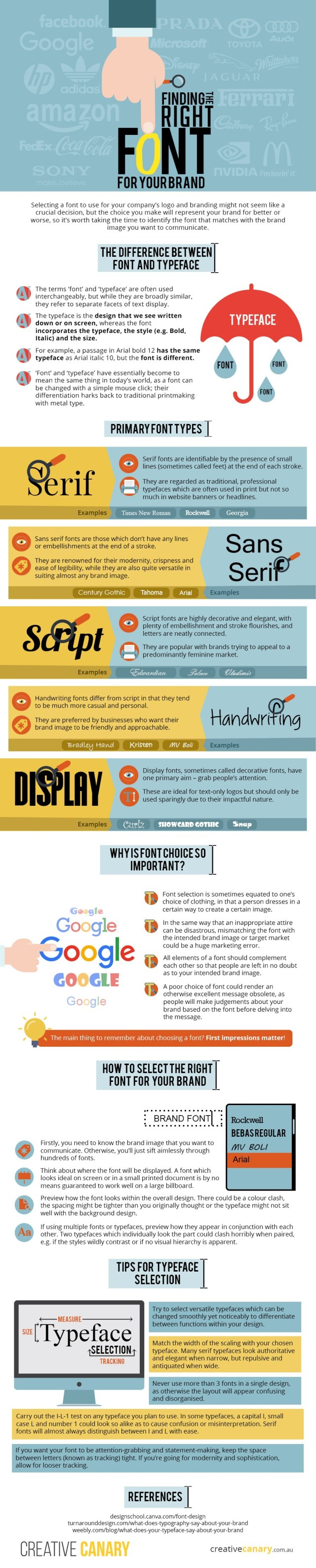 Finding the Right Font for Your Brand
