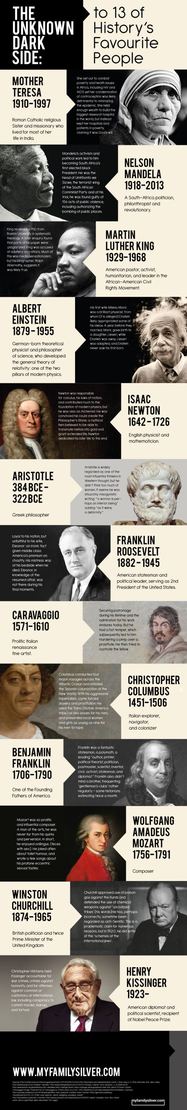 Unknown Dark Side to 13 of History's Favorite People