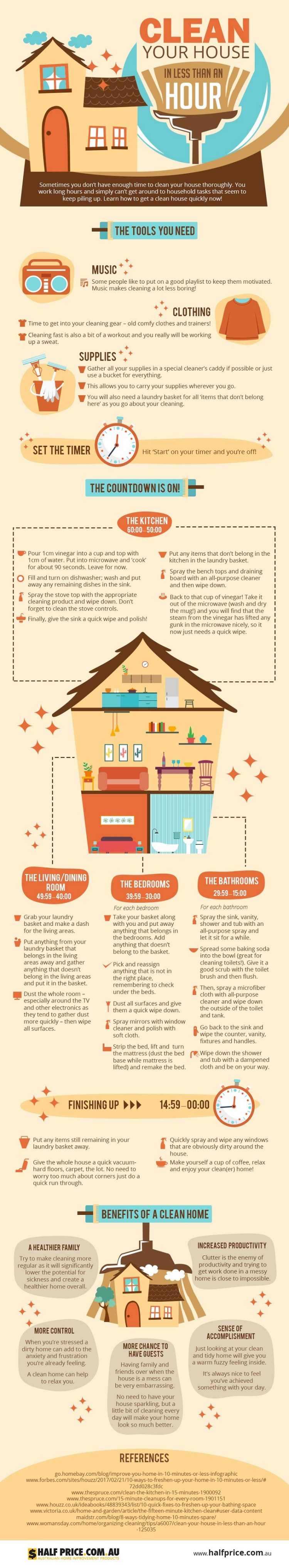 Clean Your Home in Less Than an Hour