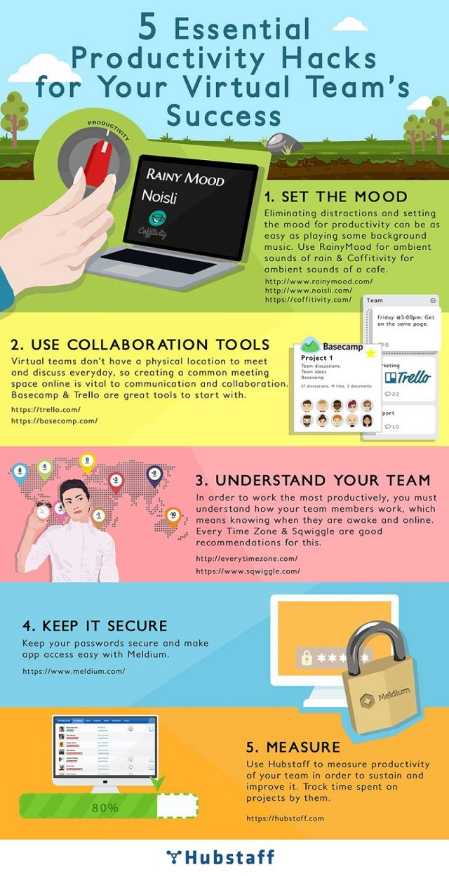 5 Essential Productivity Hacks for Your Virtual Team's Success