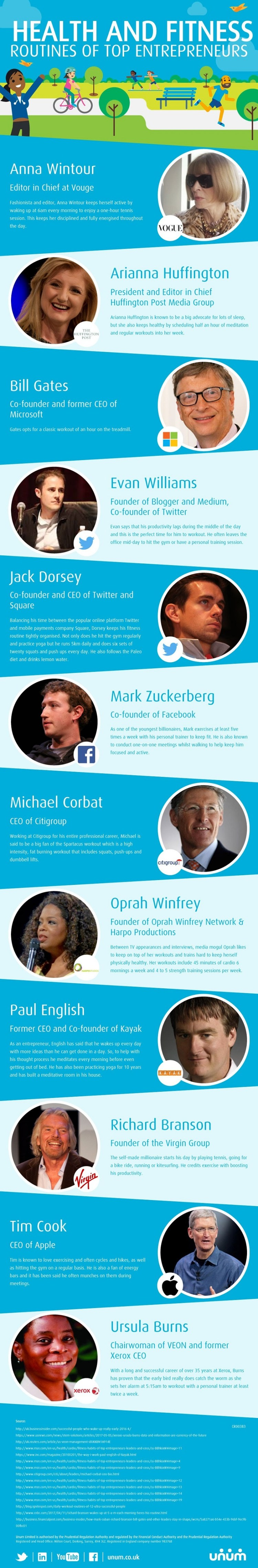 Health and Fitness Routines of Top Entrepreneurs