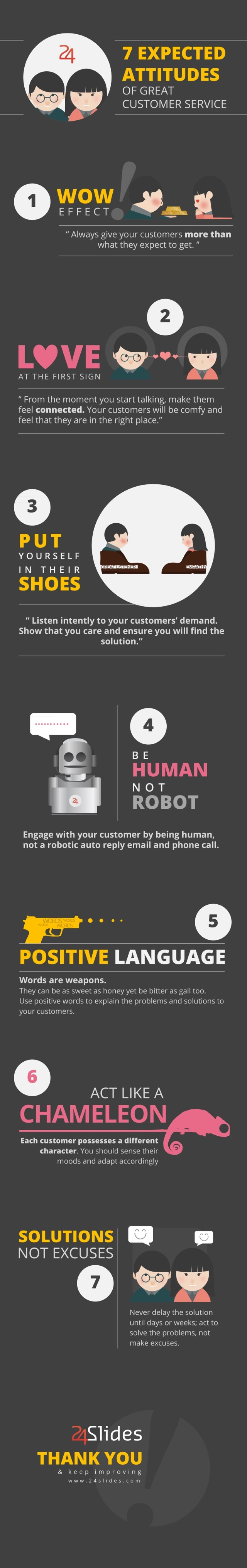 Customer Service info