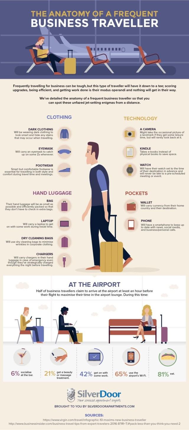 Anatomy Traveler info