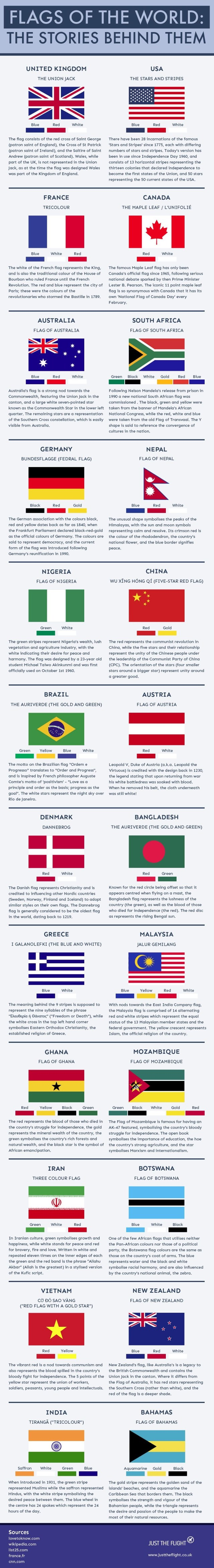 Flags Behind info