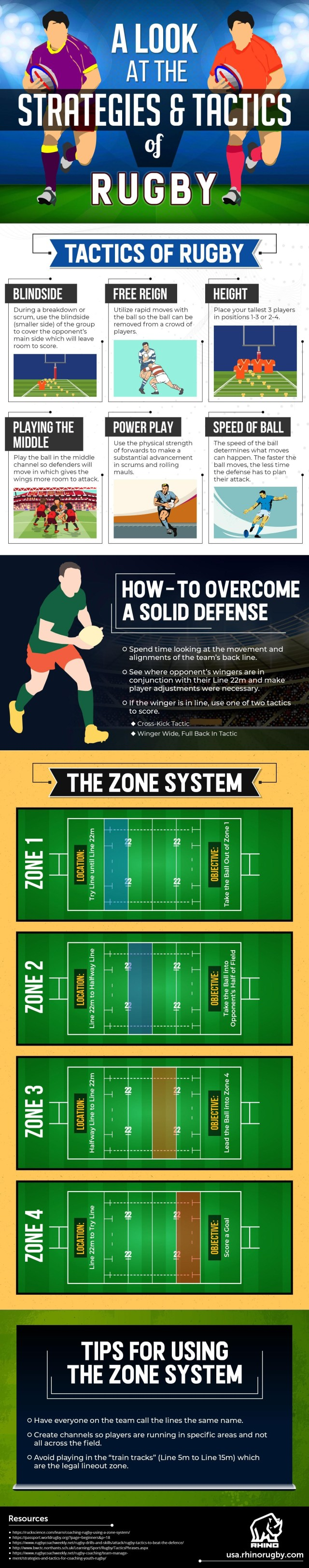 Strategies Rugby info