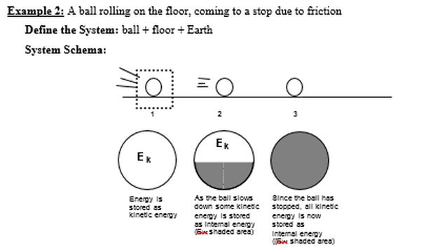 Picture also energy pie charts reading tfn physics rh tfnphysics weebly