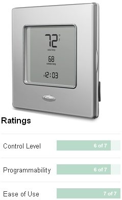 carrier edge programmable thermostat long island