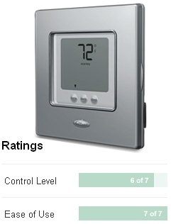 edge non programmable thermostat long island