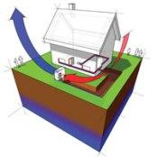 air source heat pumps Long Island, NY area