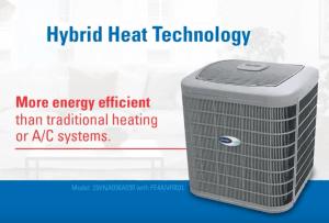 Hybrid Heat Technology