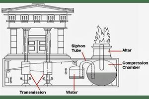 pump history 200bc