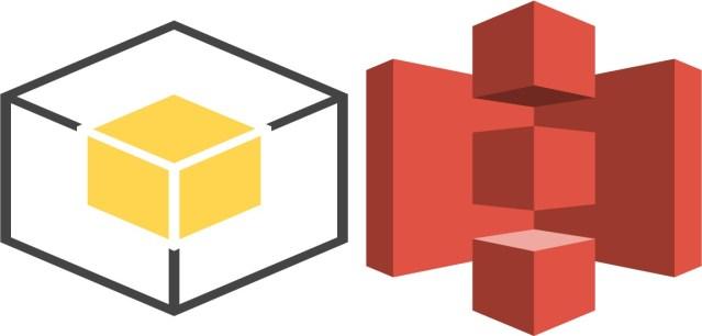 Managing AWS S3 objects via Python & boto3